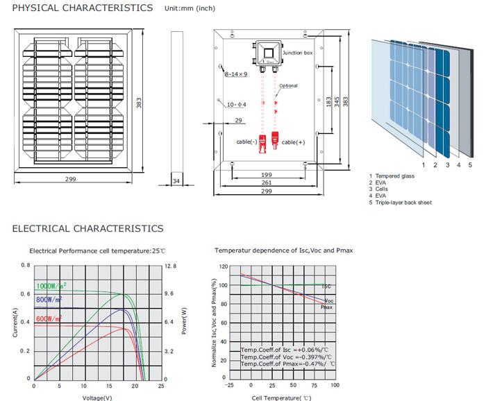 18V 10watt monocrystal solar panel , Aluminum frame solar panels