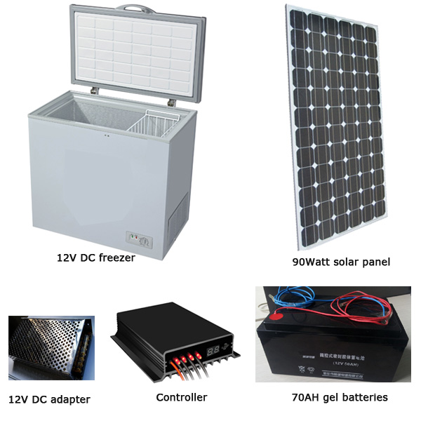 158L solar freezer, with 150watt solar panel, 12V/50Ah Gel batteries